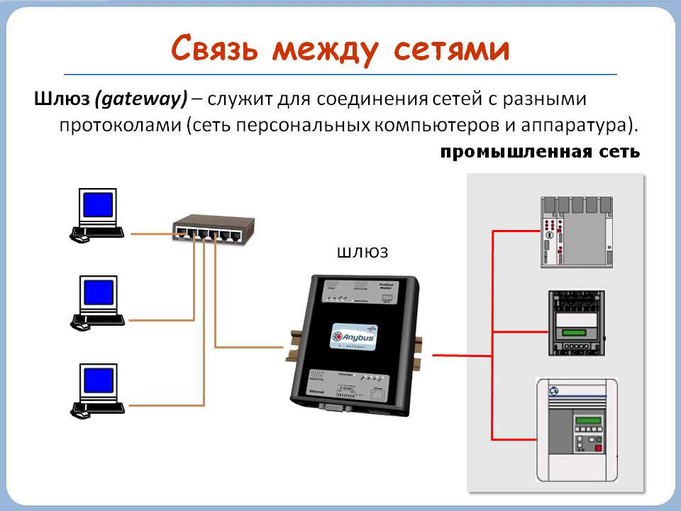 Соединение двух сетей