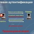 Процесс аутентификации в сети