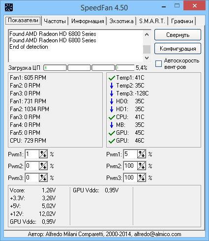 Информация о работе вентиляторов