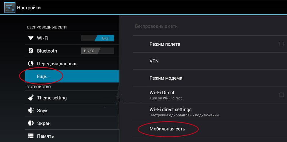 Способы активации 3G-соединения
