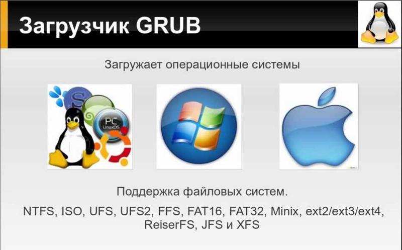 GRUB - Файловые системы