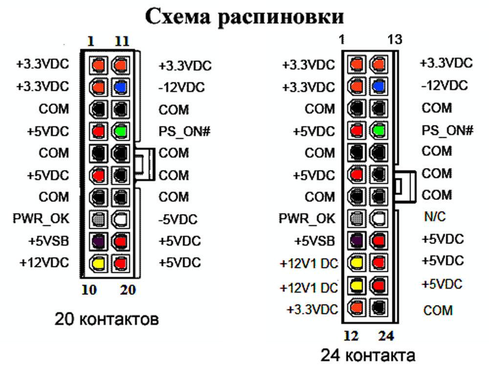 Распиновка главного коннектора БП