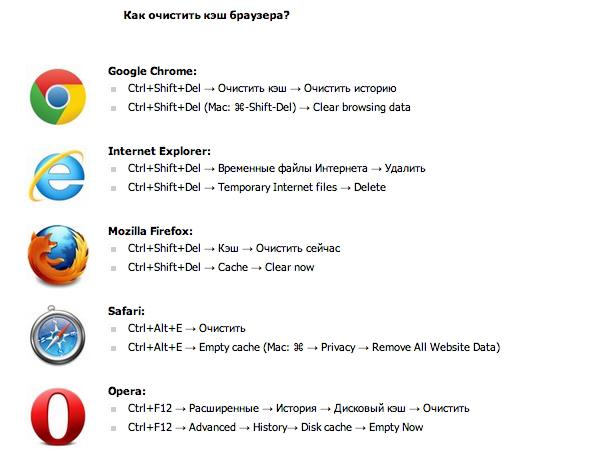 Как почистить кэш браузеров