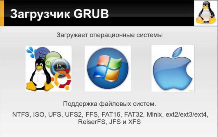 Выбор операционной системы при запуске GRUB