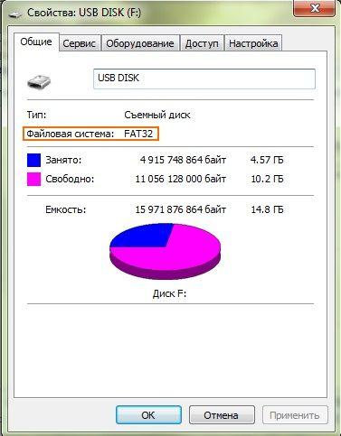 Файловая система диска