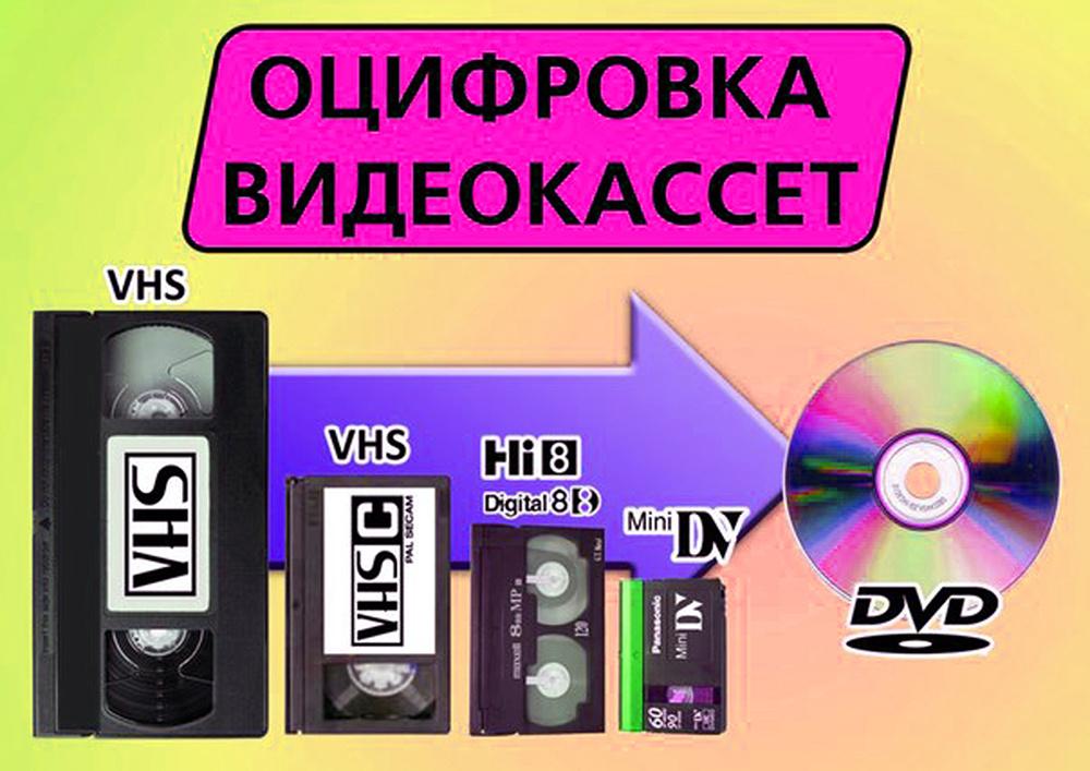 Как выполняется оцифрование видеокассеты