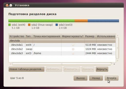 Разметка HDD в Ubuntu