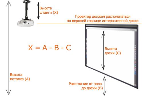 Определение высоты крепления