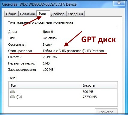 GUID Partition table