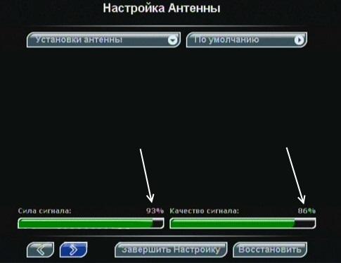 Проверка сигнала