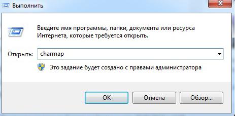 Команда charmap в Windows