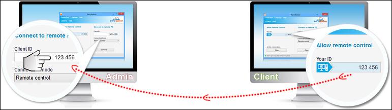 Указание ID клиента для соединения в AeroAdmin