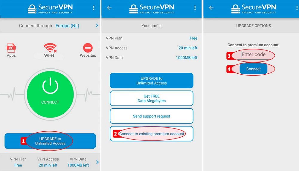 Сайты Secure VPN