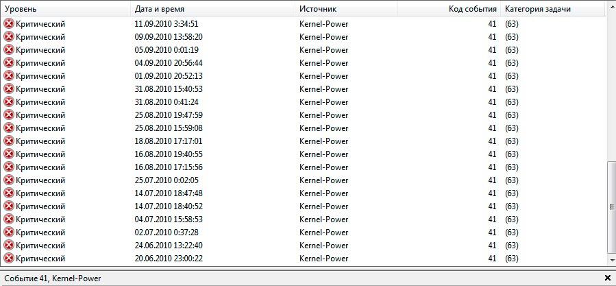 Ошибка Kernel-Power код: 41