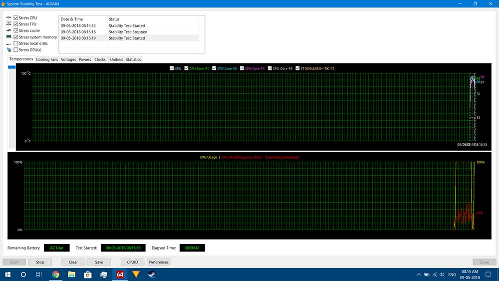 CPU Throttling Overheating Detected