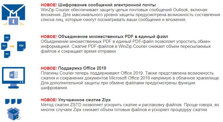 Новые возможности WinZip Courier