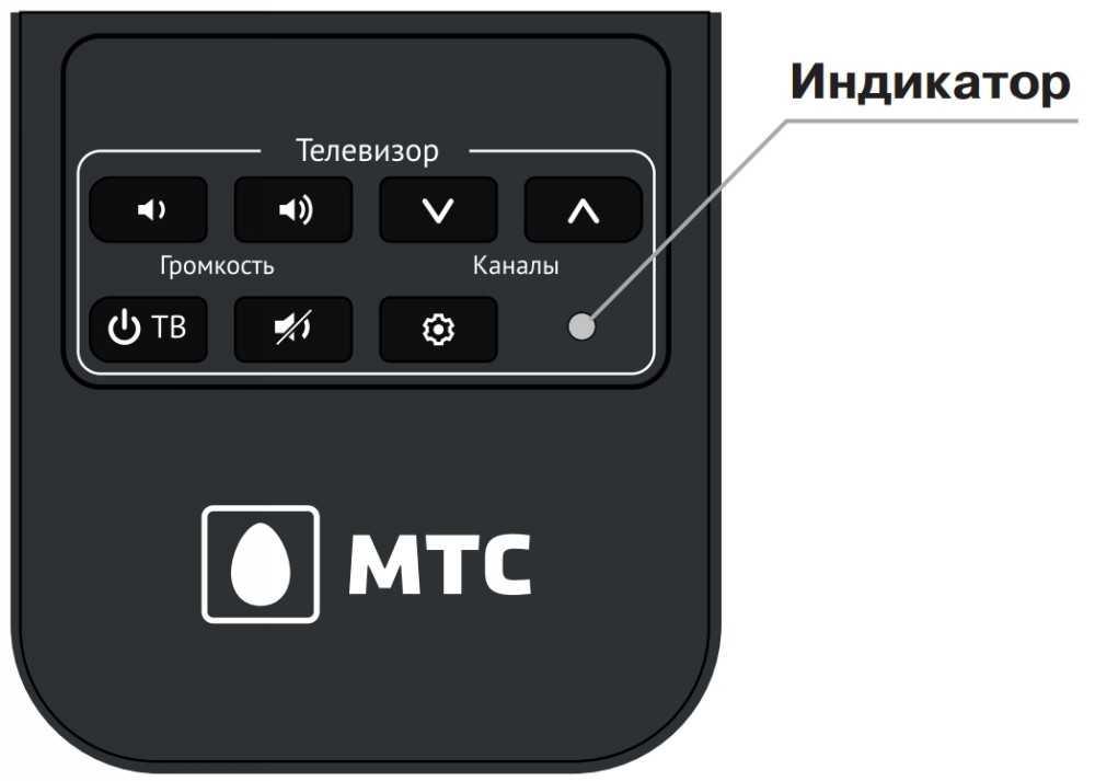 Индикатор пульта МТС ТВ