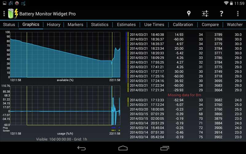 Окно программы Battery Monitor для Android