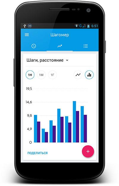 Simple Design шагомер Андроид