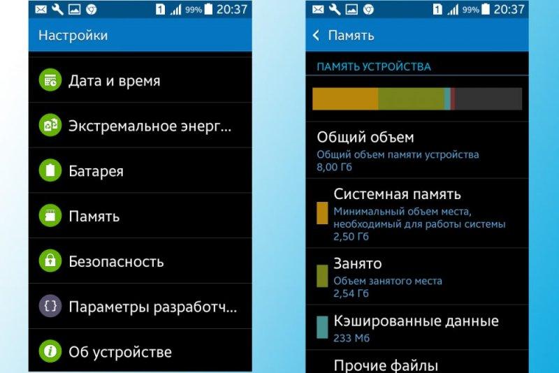 Память устройства Android