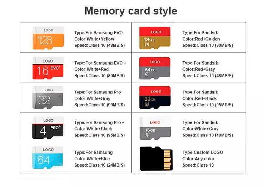 Стили карт памяти