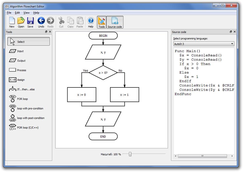 Algorithm Flowcharts Editor