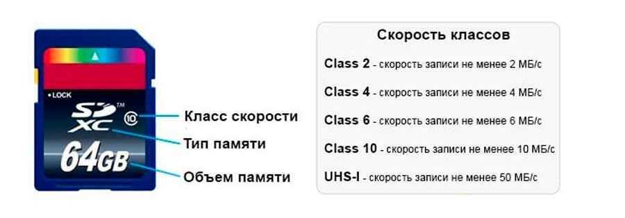 Скорость классов