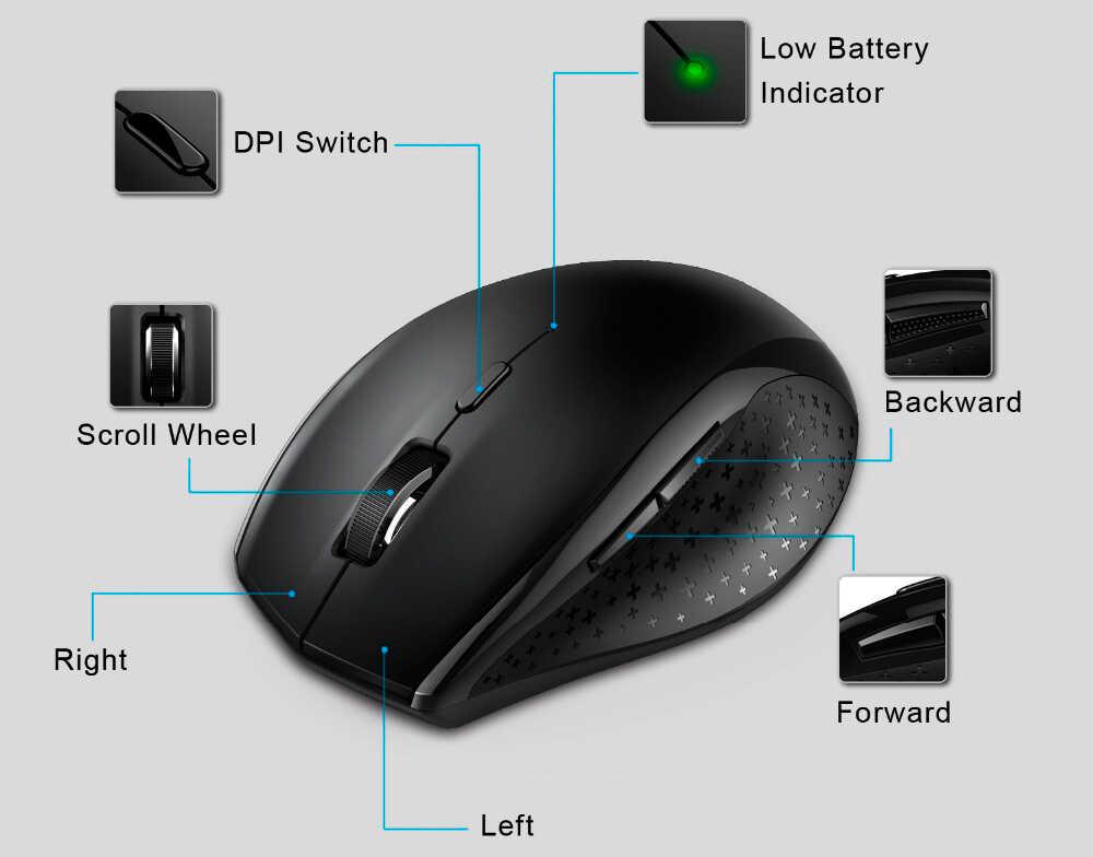 Устройство беспроводной мыши
