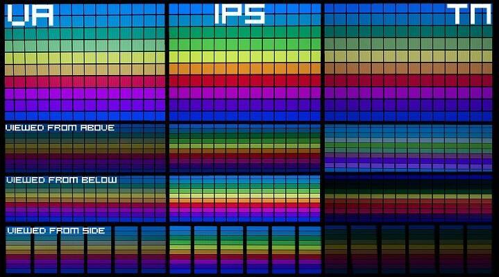 Сравнение цветов на матрицах