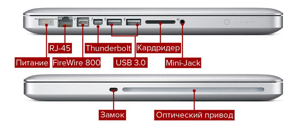 Интерфейсы и разъёмы