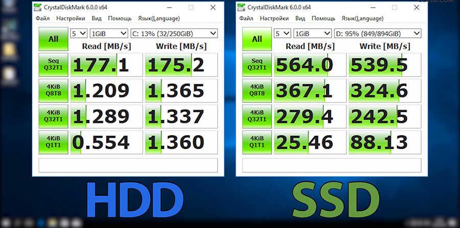 Сравнение загрузки/выгрузки HDD и SSD