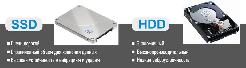 Сравнение HDD и SSD