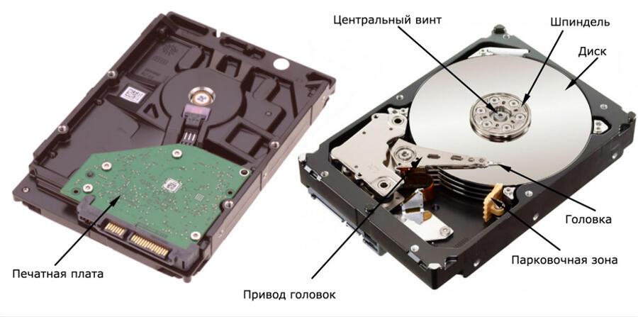 Внутренности HDD диска