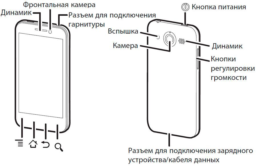 Схематическое устройство-смартфона