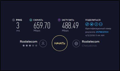 Измерение скорости Интернета