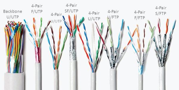 Типы кабелей - витых пар