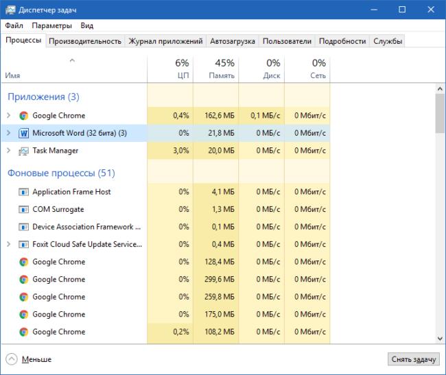 Вид диспетчера задач Windows