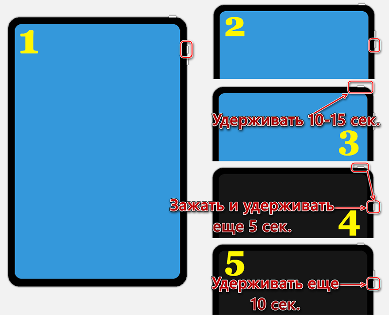 Переход в режим DFU для iPad Pro