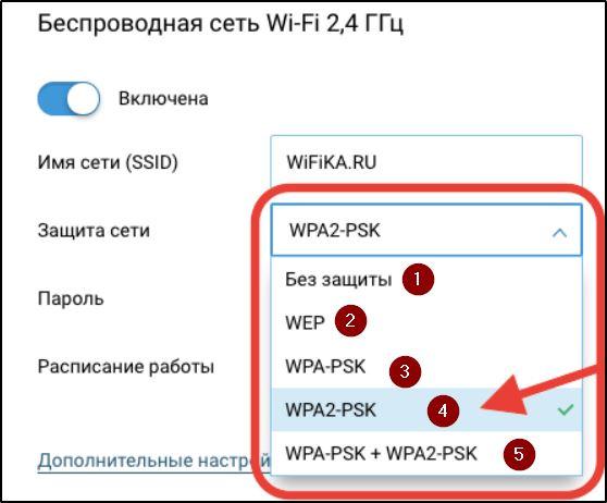 Типы шифрования сети Wi-Fi
