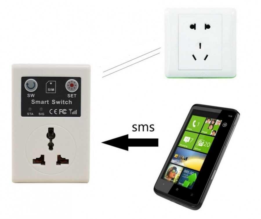 Умная розетка с SIM-картой