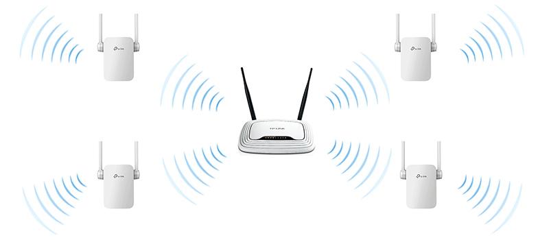 Репитеры Wi-Fi сигнала