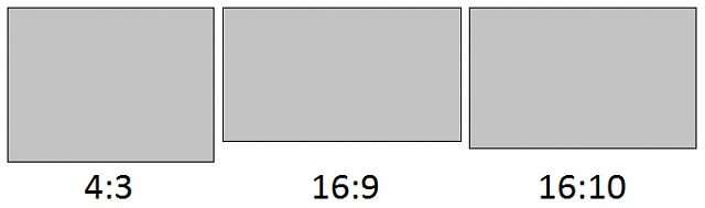 Формат экрана проектора