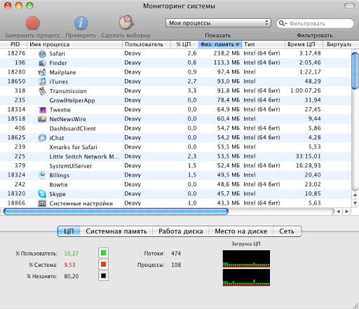 Окно мониторинга системы Mac OS