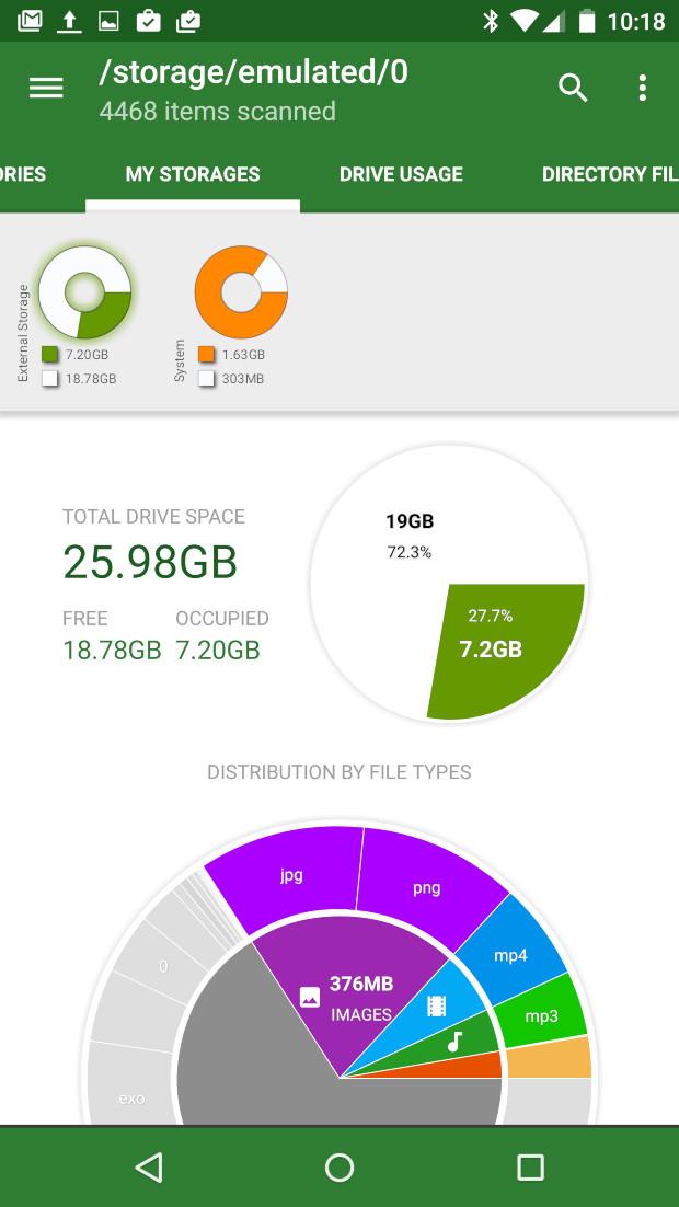 Приложение Disk Usage для Android системы
