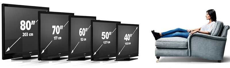 Размеры экрана телевизора