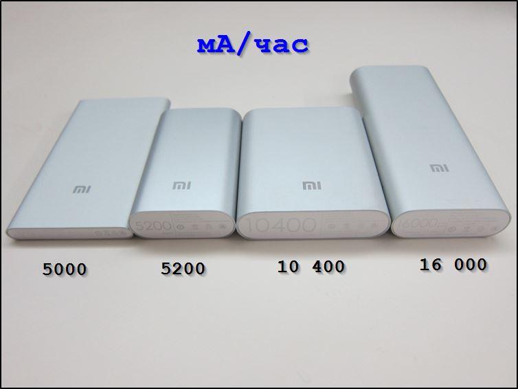 Разные значения энергоёмкости у различных внешних аккумуляторов