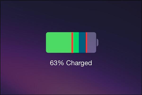 Рекомендованные значения заряда батареи iPhone
