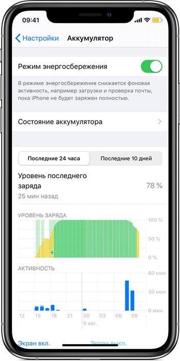 Режим энегосбережения в iPhone