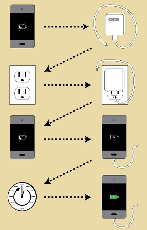 Зарядка телефона через кабель