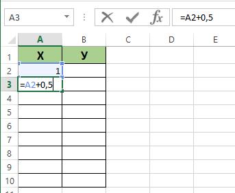 Формула для столбца X